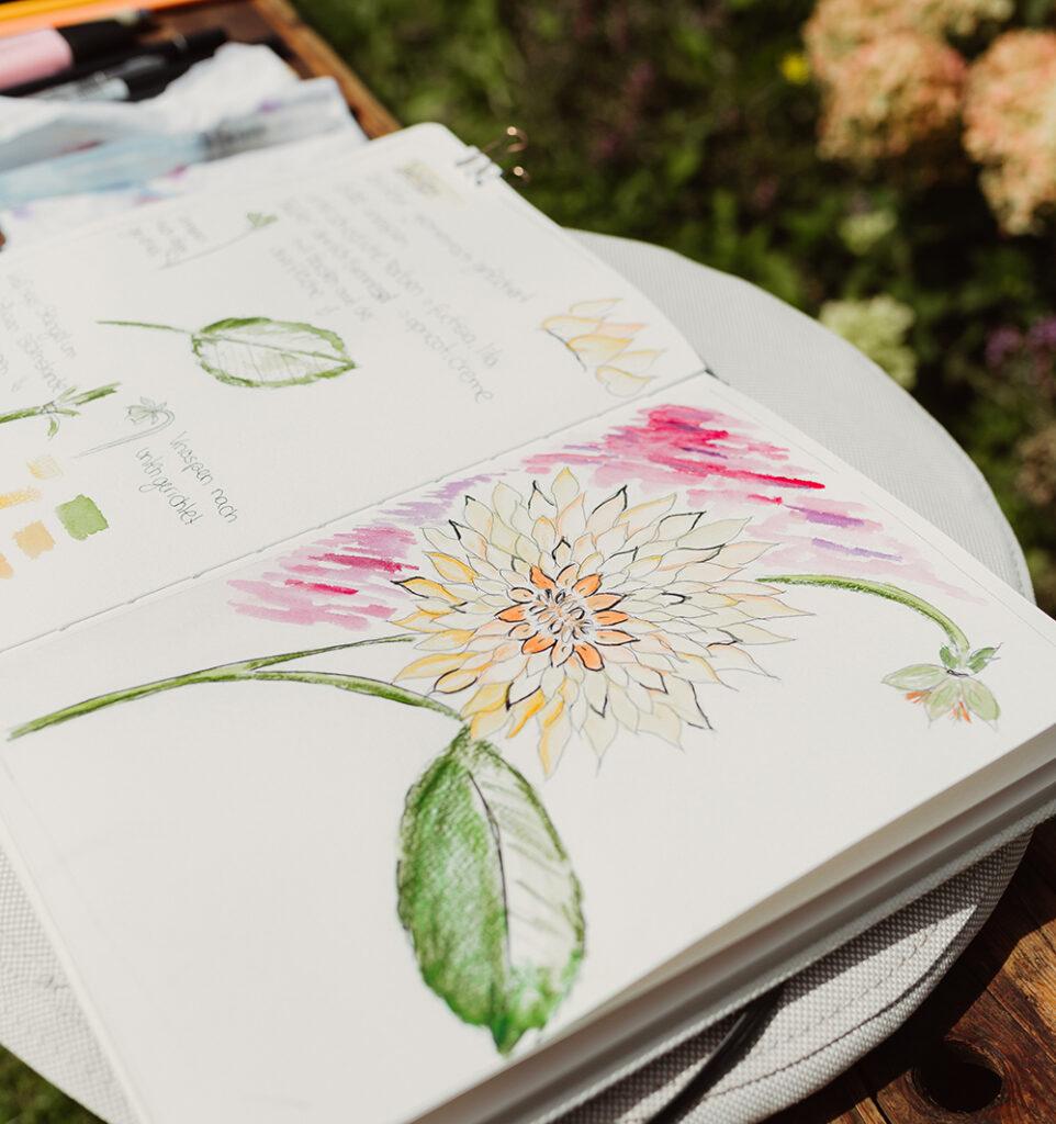 Botanik Skizzenbuch Tagebuch
